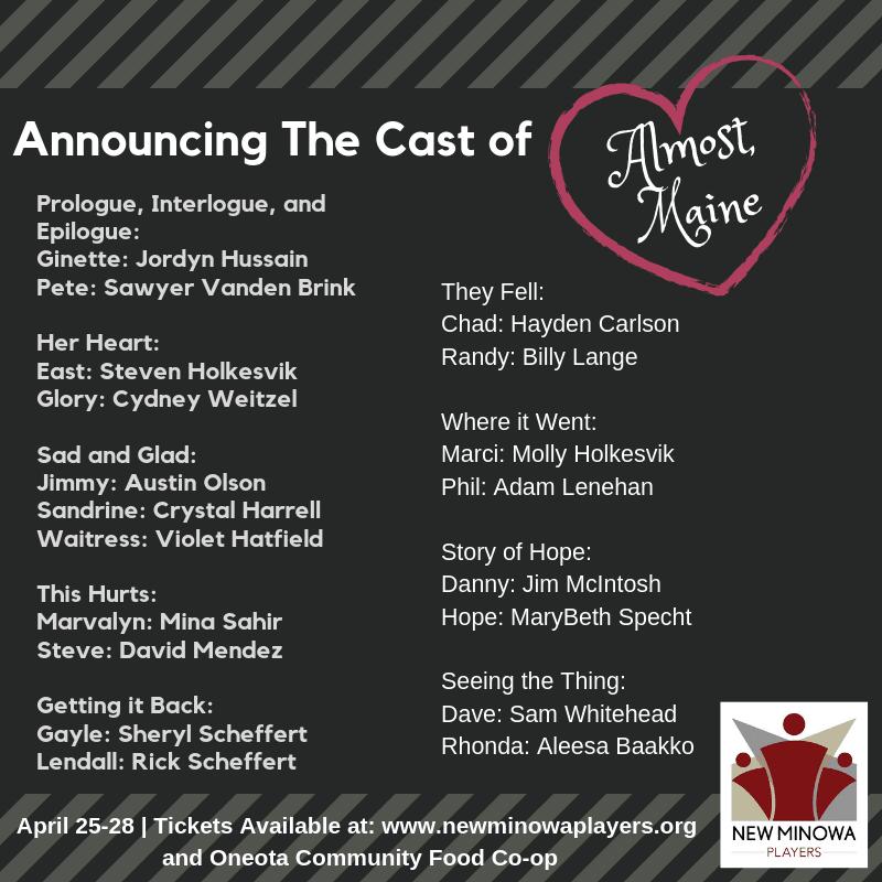 List of cast members